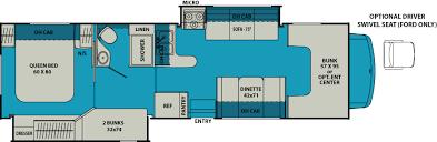 Coachmen Class C Motorhome Floor Plans Coachmen Leprechaun Floor Plans