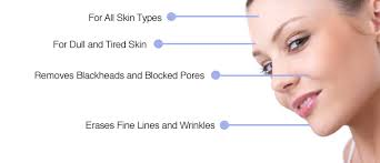 types of hair lines news luxe salon spa
