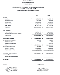 Income And Expense Statement Template financial statements