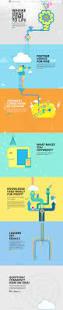 161 best web design images on pinterest web layout website