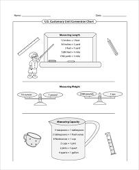 metric unit conversion chart template 6 free pdf documents