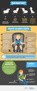 quel siège auto pour bébé quel type de siège d auto choisir quels points de sécurité sont à