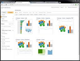 Tableau Resume Samples by Tableau 8 Web Authoring Dashboard Templates Tableau Love