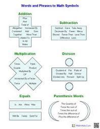 the distributive property worksheets math aids com pinterest