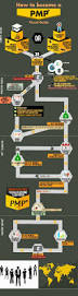 how to become a project management professional infographic e