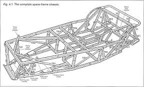 car chassis basics how to u0026 design tips free