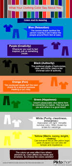 good mood colors what your clothing color say about you visual ly