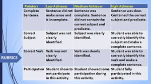 subject verb agreement teaching resources lesson presentation