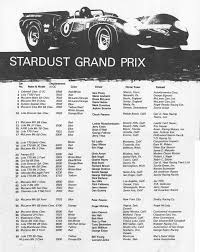 filtered list of races racing sports cars page 41