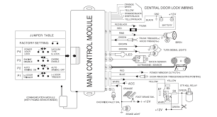bmw alarm wiring diagram bmw free wiring diagrams
