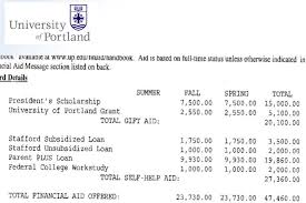 When Do College Award Letters Come Out 10 For Decoding College Financial Aid Award Letters