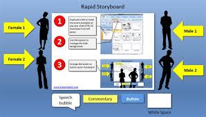 free rapid storyboard u2013 elearningart