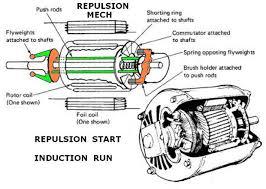repulsion start induction run motor 4 steps