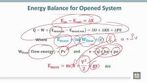 thermodynamics 1 c4 l3 of first law of thermodynamics for an opened system 2