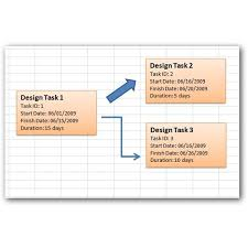 Pert Chart Template Excel How To Create A Pert Chart In Microsoft Excel 2007