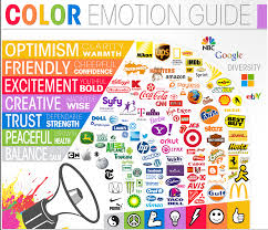 a complete color scheme guide for your website loginradius fuel