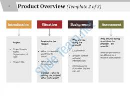 product launch checklist go to market roll out marketing plan