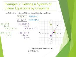 9 example 2 solving a system of linear equations by graphing