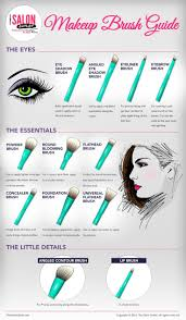 best 25 makeup brush guide ideas on pinterest makeup for