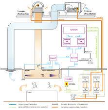 installation de la hotte de cuisine 25 nouveau schema cablage attachant branchement electrique hotte de