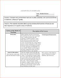 the 5 minute lesson plan teachertoolkit siop template word