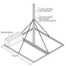 Flat Roof Non Penetrating Flat Roof Mounts