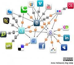 relation au bureau réseaux sociaux au bureau et relations au travail le gap des