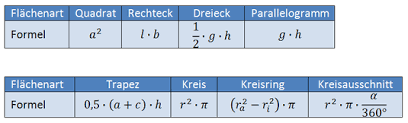 fläche kreis formel flächenberechnung math phy