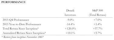 denali investors 4q15 investor letter