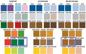 Green Red Color Blind Color Universal Design Cud Colorblind Barrier Free