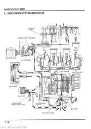 awesome cb750 wiring diagram contemporary images for image wire