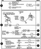 88 jeep alternator wiring diagram jeep seat belt diagram jeep
