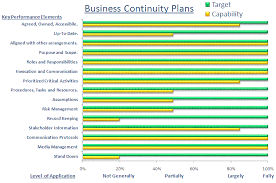 business continuity plan template business recovery plan template