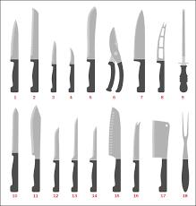 top cuchillos de cocina tattoo u0027s in lists for pinterest