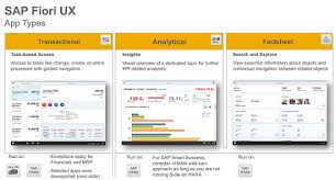 sap ux tutorial sap fiori app types transactional fact sheets analytical