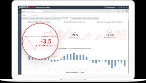 Sample Resume With Objective by Performance Analytics Enterprise Performance Data Servicenow