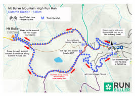 Map Your Run Mt Buller Mountain High Fun Run
