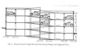 split level garage parking garage stories bobulate