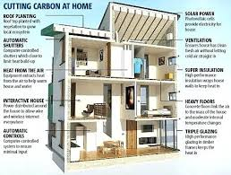 energy efficient home plans plans high efficiency home plans