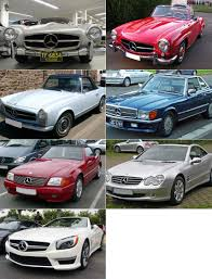 history of the mercedes file mercedes sl class history jpg wikimedia commons