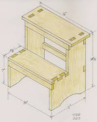 close grain review fine woodworking sketchup tutorials