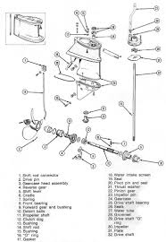 mastertech marine tune up small evinrude outboard page 2