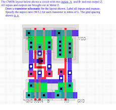 layout design cmos solved the cmos layout below shows a circuit with two inp