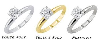 wedding ring styles guide finding the right engagement ring