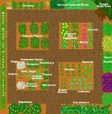 square foot garden plans for spring square foot gardening