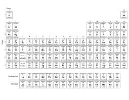 periodic table of elements test printable full page periodic table with elements black n white
