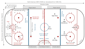 ice hockey rink dimensions hockey rink template ice hockey