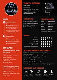 Resume Job Ubuntu by How Should A Resume Look How To Make Good Looking Resume U0027s Free