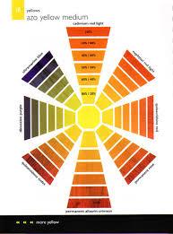 winsor u0026 newton acrylic colour mixing guide ken bromley art supplies