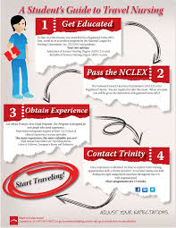 Colorado travelers careers images 34 best infographics comic relief for nurses images jpg